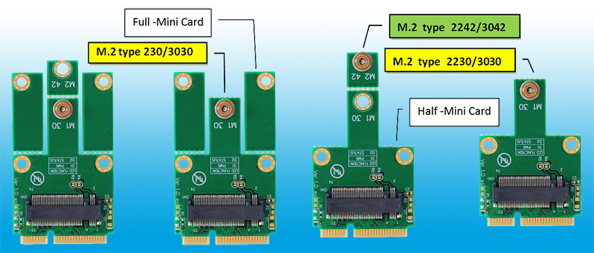 M2MP1 M 2  NGFF ...M.2 Pcie Interface Slot
