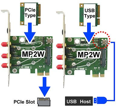 Mp2w 2458 Mpcie To Pcie Adapter With Antenna Ant2458q5p